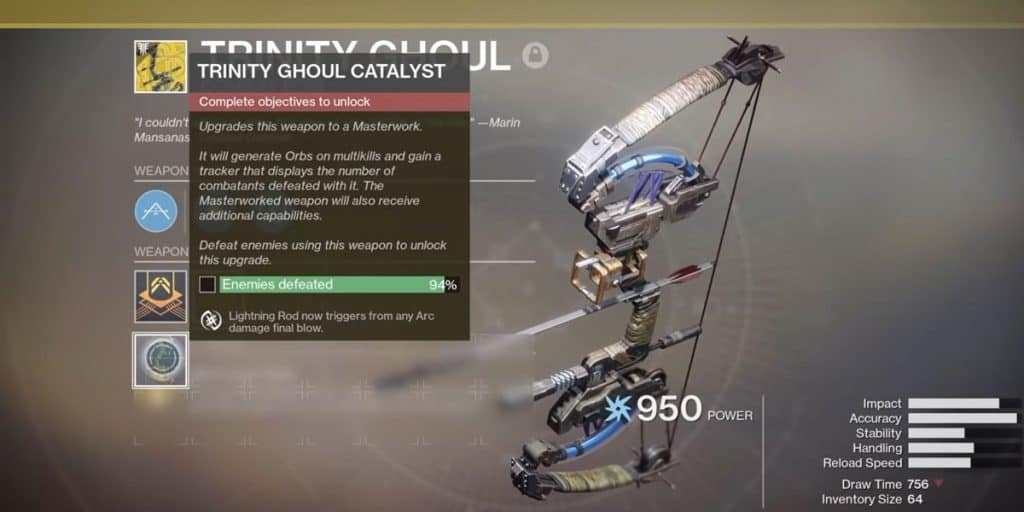 What Is The Trinity Ghoul Catalyst?